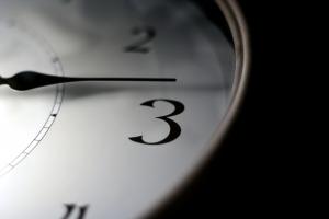 ora ideala pentru publicarea unui articol