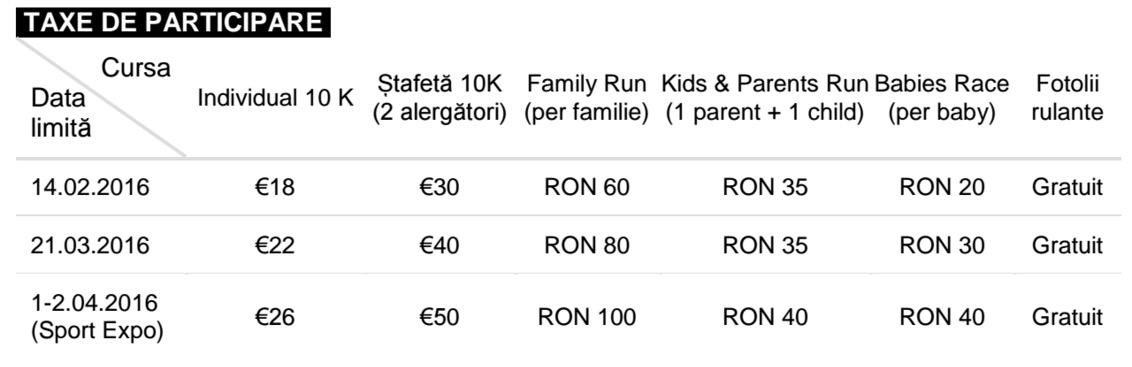 taxe de participare uniqa run