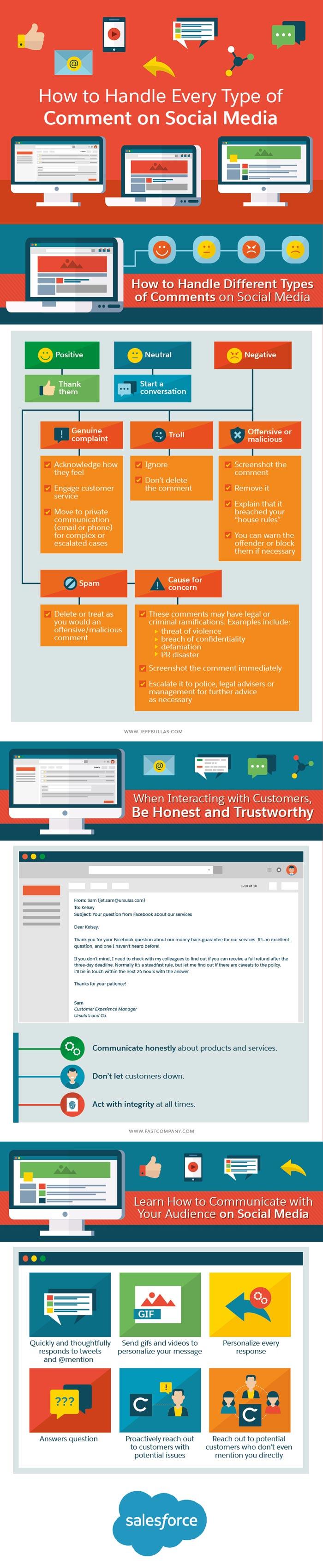 infografic - comentarii social media